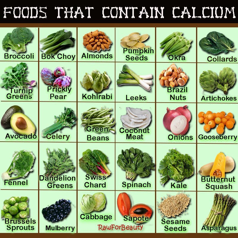 foods-that-contain-calcium