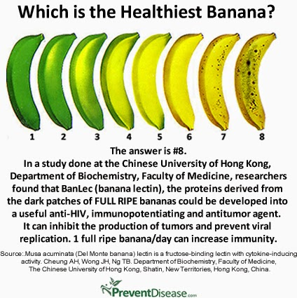 which banana is healthier image