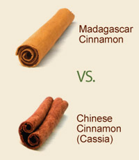 madagascar cinnamon vs ceylon cinnamon