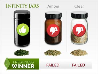 infinity jars science jar test